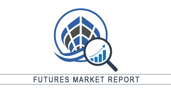 futures market report
